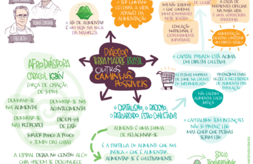 Painéis gráficos, por Revelando Ideias